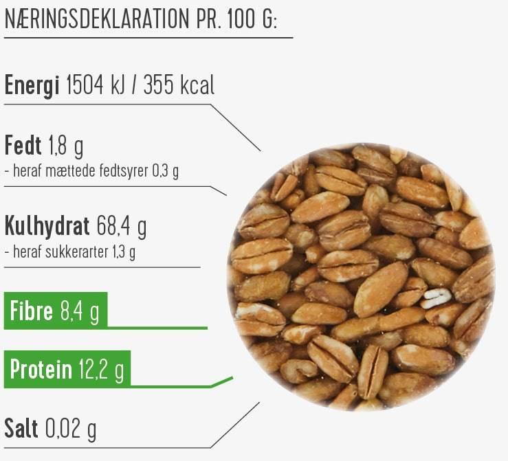 Perlespelt næringsdeklaration