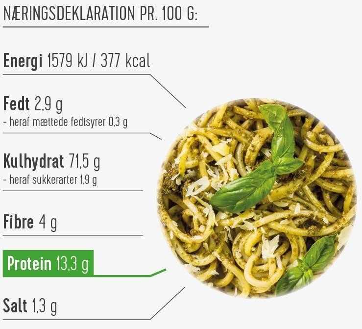 Pesto Genovese Linguine