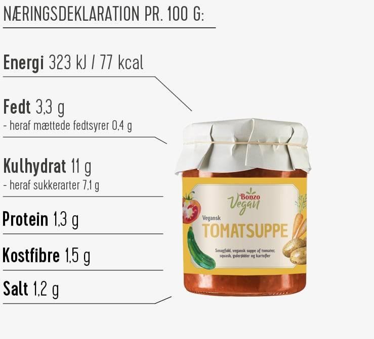 Tomatsuppe næringsdeklaration
