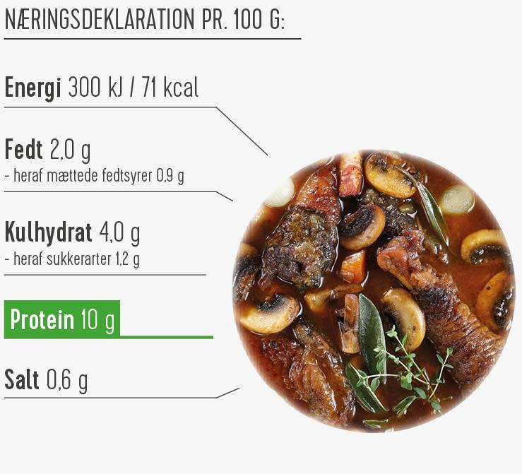 Coq au Vin næringsdeklaration