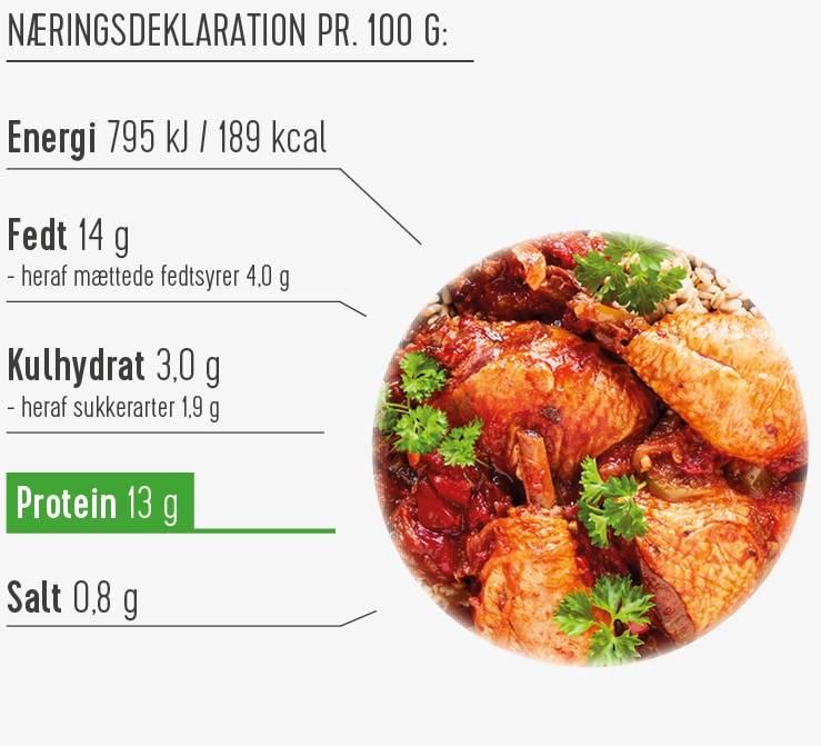 Næringsdeklaration Poulet Basquaise Piperade